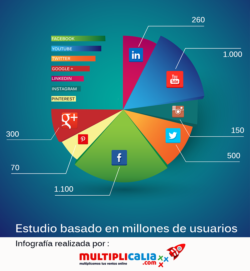 Grupo de marketing de activos uno