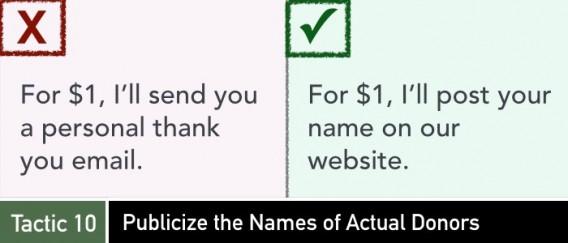 reputacion de donantes