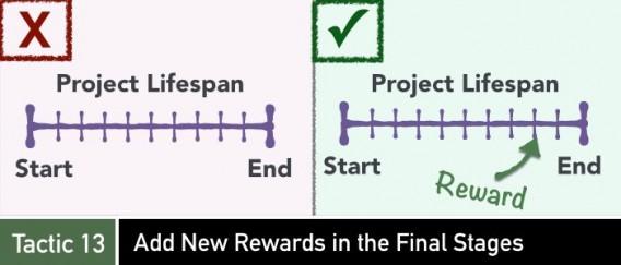 recompensa en etapas finales del crowdfunding