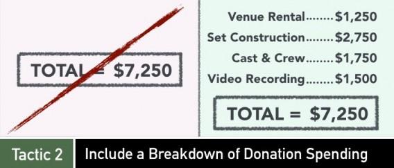 ataque de donación