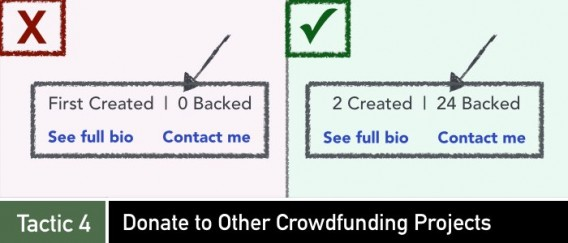 Proyectos de crowdfunding