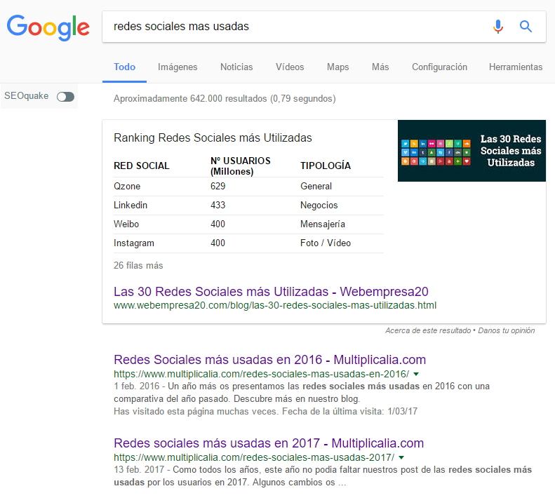 busqueda google Cómo cargarte el SEO