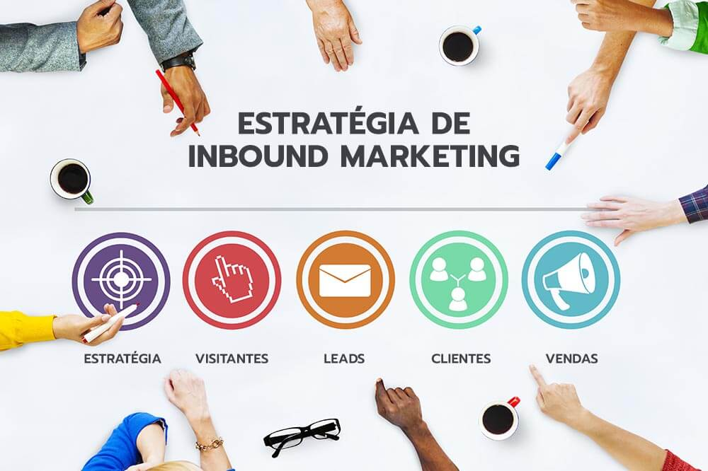 inbound marketing marketing madrid