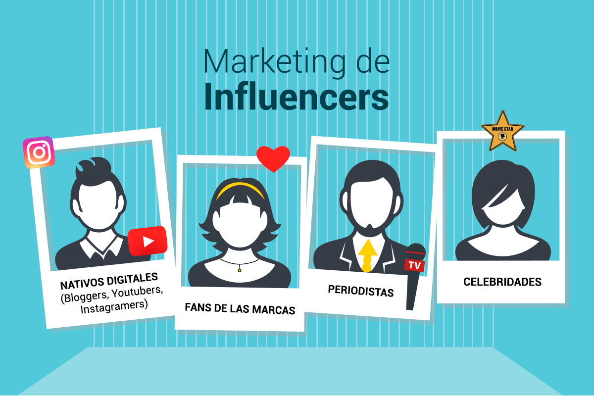 5 problemas de marketing de influencers que dominarán 2019
