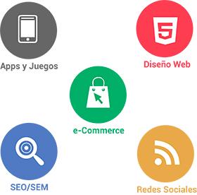 Tiendas online, diseño web, SEO/SEM, redes sociales, apps y videojuegos