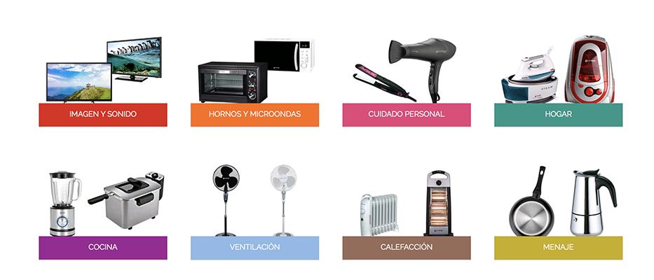 Grunkel categorías de productos electrónicos y soluciones para el hogar