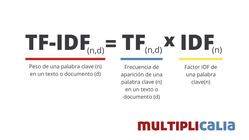 cómo calcular TF IDF