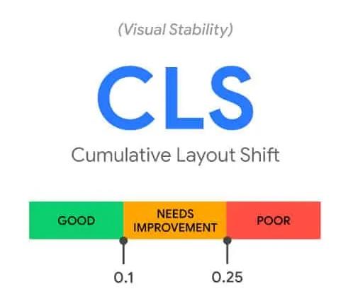 cumulative layout shift core web vitals
